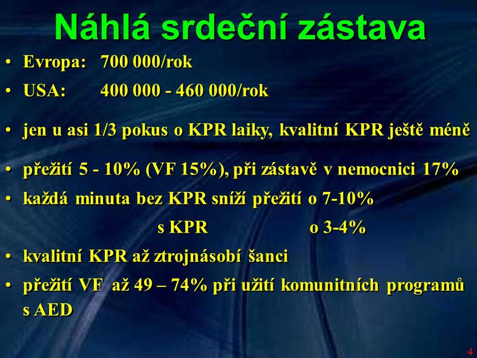 4 Náhlá srdeční zástava Evropa:700 000/rok USA: 400 000 - 460 000/rok jen u asi 1/3 pokus o KPR laiky, kvalitní KPR ještě méně přežití 5 - 10% (VF 15%), při zástavě v nemocnici 17% každá minuta bez KPR sníží přežití o 7-10% s KPR o 3-4% kvalitní KPR až ztrojnásobí šanci přežití VF až 49 – 74% při užití komunitních programů s AED Evropa:700 000/rok USA: 400 000 - 460 000/rok jen u asi 1/3 pokus o KPR laiky, kvalitní KPR ještě méně přežití 5 - 10% (VF 15%), při zástavě v nemocnici 17% každá minuta bez KPR sníží přežití o 7-10% s KPR o 3-4% kvalitní KPR až ztrojnásobí šanci přežití VF až 49 – 74% při užití komunitních programů s AED