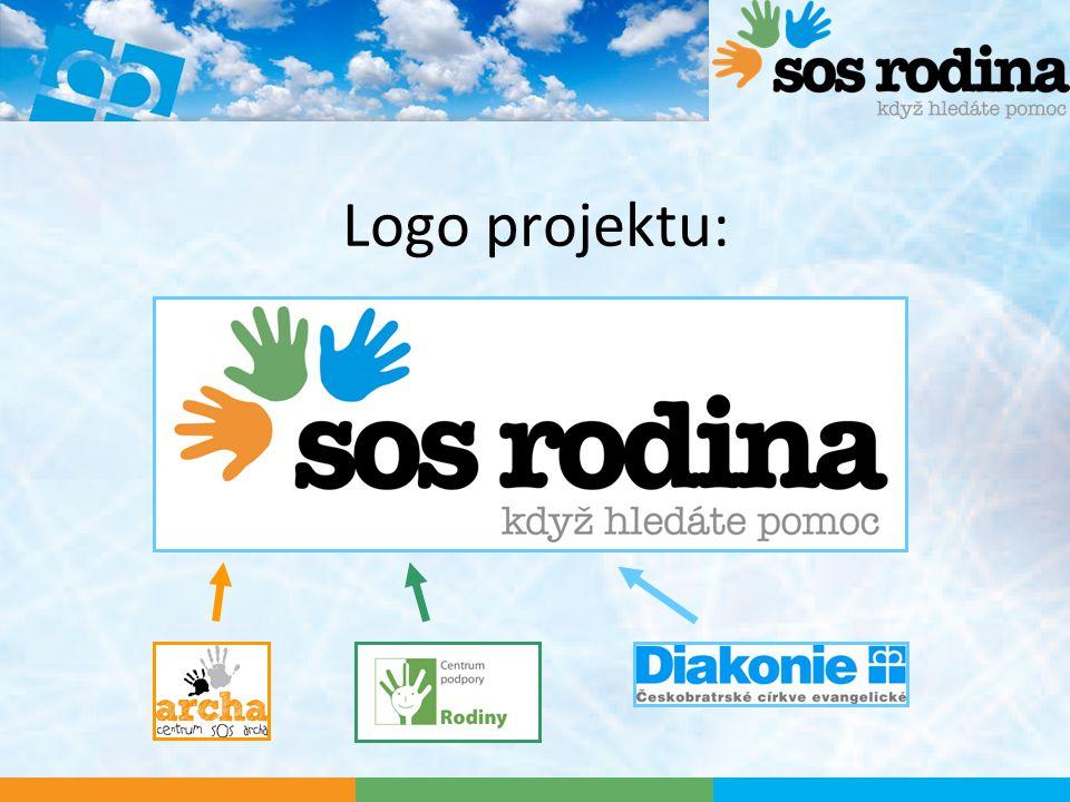 Logo projektu: