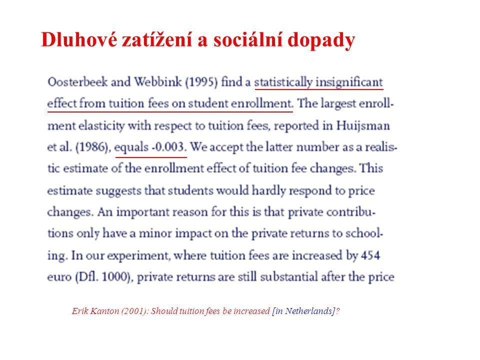 Dluhové zatížení a sociální dopady Erik Kanton (2001): Should tuition fees be increased [in Netherlands]?