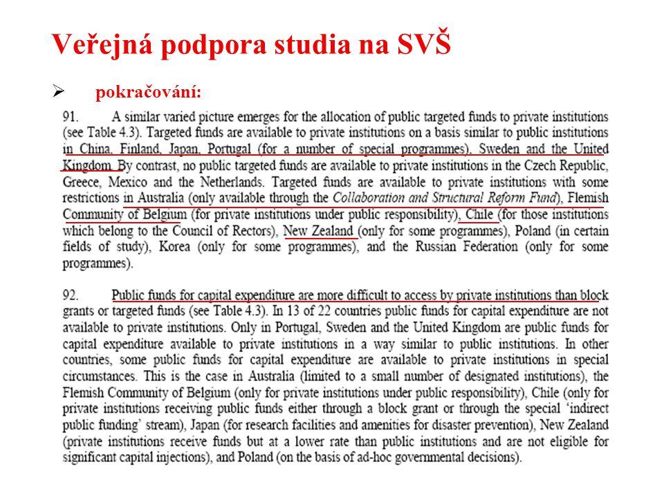 Veřejná podpora studia na SVŠ  pokračování:
