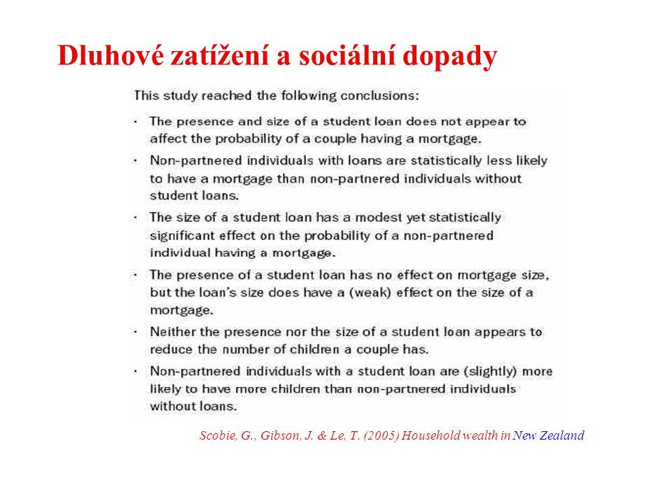 Dluhové zatížení a sociální dopady Scobie, G., Gibson, J. & Le, T. (2005) Household wealth in New Zealand