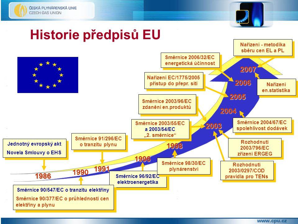 """Historie předpisů EU 1991 9 1990 1986 Směrnice 96/92/EC elektroenergetika Směrnice 96/92/EC elektroenergetika Jednotný evropský akt Novela Smlouvy o EHS Jednotný evropský akt Novela Smlouvy o EHS Směrnice 98/30/EC plynárenství Směrnice 98/30/EC plynárenství 1998 2003 1996 2004 Směrnice 2003/55/EC a 2003/54/EC """"2."""