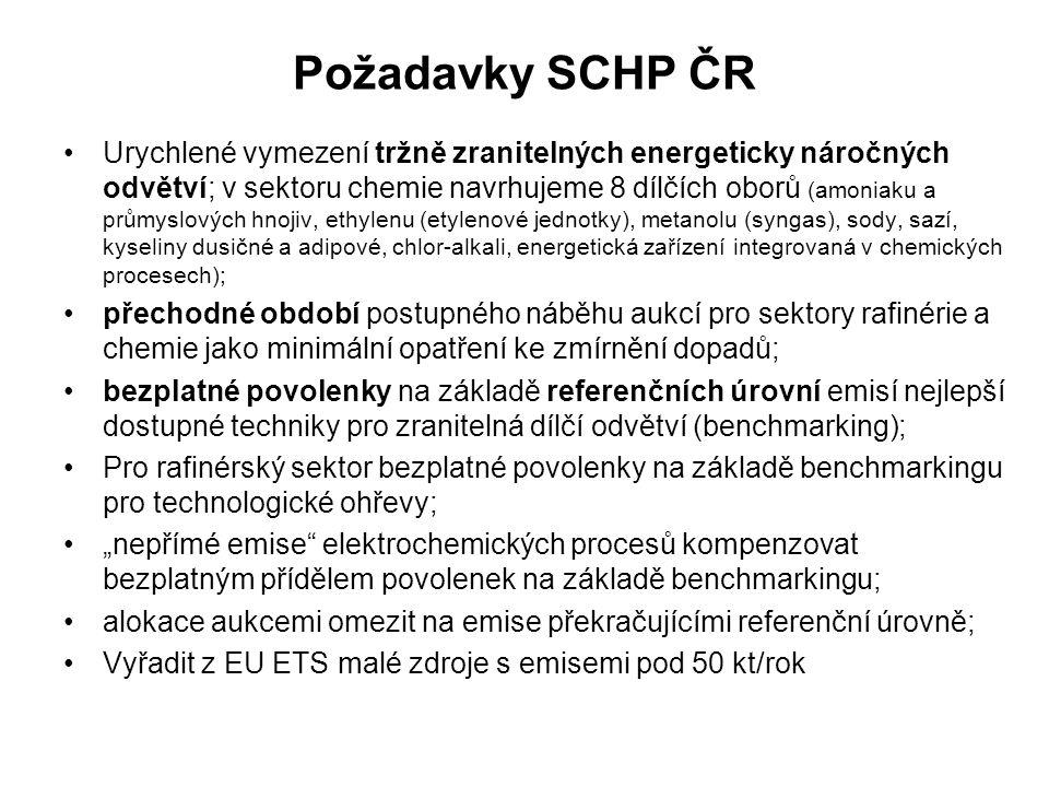 """Požadavky SCHP ČR Urychlené vymezení tržně zranitelných energeticky náročných odvětví; v sektoru chemie navrhujeme 8 dílčích oborů (amoniaku a průmyslových hnojiv, ethylenu (etylenové jednotky), metanolu (syngas), sody, sazí, kyseliny dusičné a adipové, chlor-alkali, energetická zařízení integrovaná v chemických procesech); přechodné období postupného náběhu aukcí pro sektory rafinérie a chemie jako minimální opatření ke zmírnění dopadů; bezplatné povolenky na základě referenčních úrovní emisí nejlepší dostupné techniky pro zranitelná dílčí odvětví (benchmarking); Pro rafinérský sektor bezplatné povolenky na základě benchmarkingu pro technologické ohřevy; """"nepřímé emise elektrochemických procesů kompenzovat bezplatným přídělem povolenek na základě benchmarkingu; alokace aukcemi omezit na emise překračujícími referenční úrovně; Vyřadit z EU ETS malé zdroje s emisemi pod 50 kt/rok"""