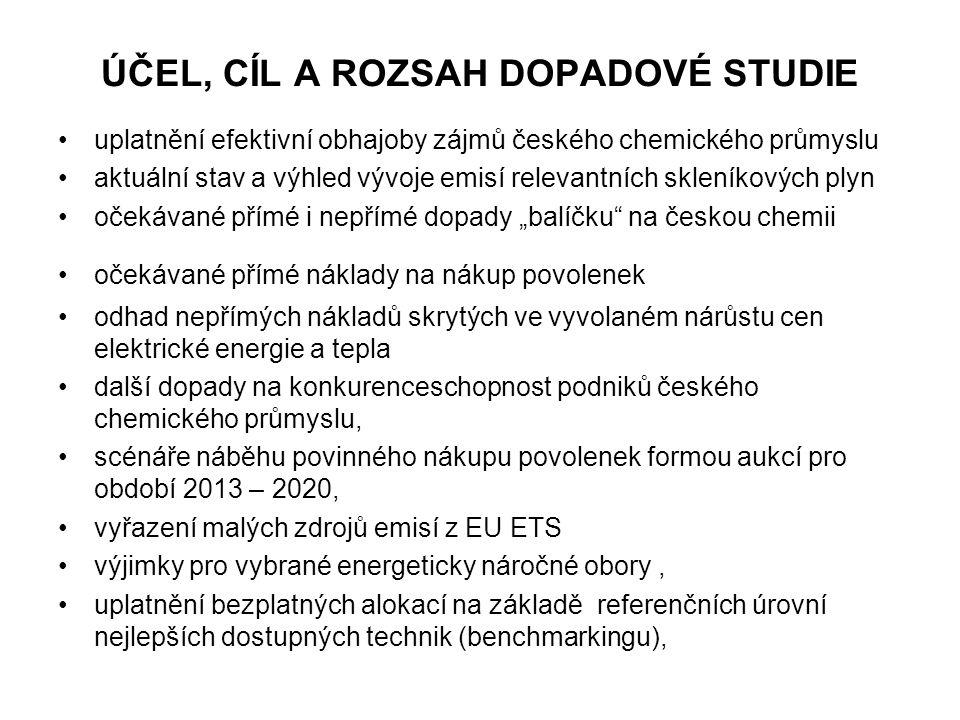 ÚČEL, CÍL A ROZSAH DOPADOVÉ STUDIE uplatnění efektivní obhajoby zájmů českého chemického průmyslu aktuální stav a výhled vývoje emisí relevantních skl