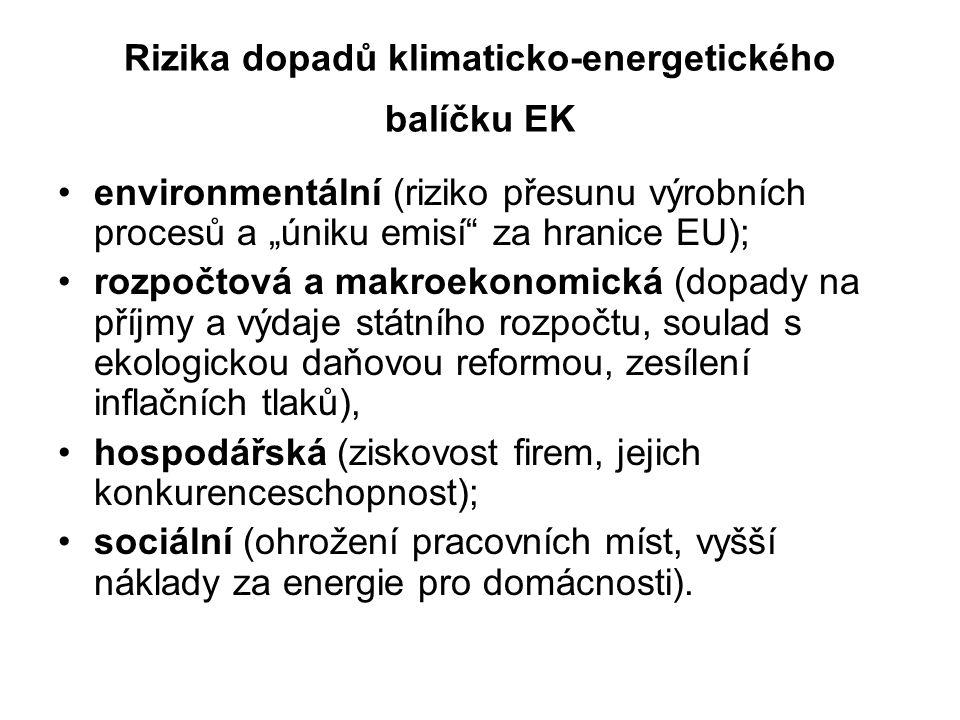 """Rizika dopadů klimaticko-energetického balíčku EK environmentální (riziko přesunu výrobních procesů a """"úniku emisí"""" za hranice EU); rozpočtová a makro"""
