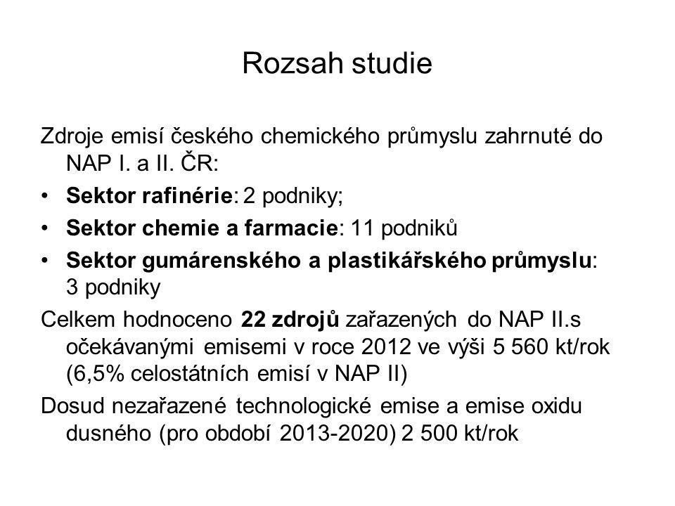 Rozsah studie Zdroje emisí českého chemického průmyslu zahrnuté do NAP I. a II. ČR: Sektor rafinérie: 2 podniky; Sektor chemie a farmacie: 11 podniků