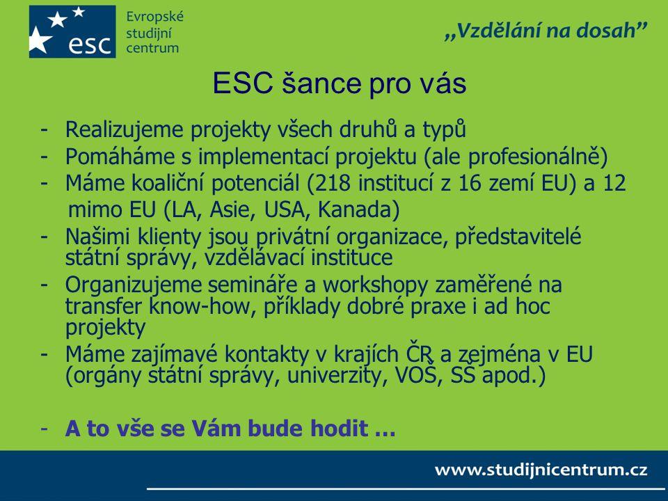 ESC šance pro vás -Realizujeme projekty všech druhů a typů -Pomáháme s implementací projektu (ale profesionálně) -Máme koaliční potenciál (218 institucí z 16 zemí EU) a 12 mimo EU (LA, Asie, USA, Kanada) -Našimi klienty jsou privátní organizace, představitelé státní správy, vzdělávací instituce -Organizujeme semináře a workshopy zaměřené na transfer know-how, příklady dobré praxe i ad hoc projekty -Máme zajímavé kontakty v krajích ČR a zejména v EU (orgány státní správy, univerzity, VOŠ, SŠ apod.) -A to vše se Vám bude hodit …