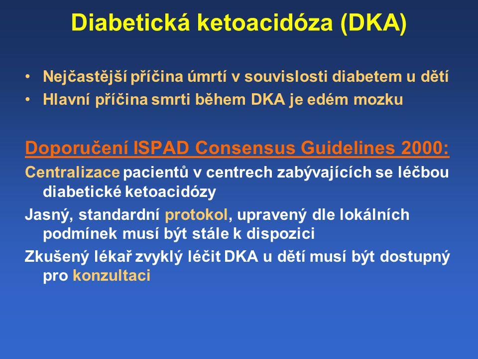 Příčiny DKA: Nová manifestace DM 1.typu Akutní stresová situace - febrilní stav, úraz, operace..