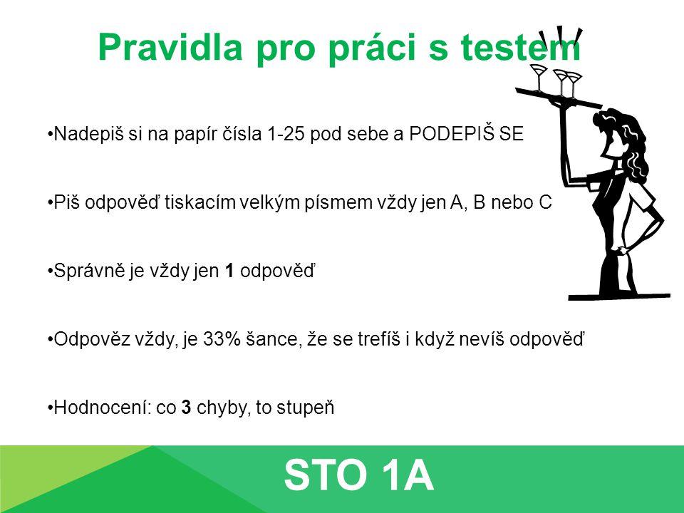 Pravidla pro práci s testem Nadepiš si na papír čísla 1-25 pod sebe a PODEPIŠ SE Piš odpověď tiskacím velkým písmem vždy jen A, B nebo C Správně je vždy jen 1 odpověď Odpověz vždy, je 33% šance, že se trefíš i když nevíš odpověď Hodnocení: co 3 chyby, to stupeň