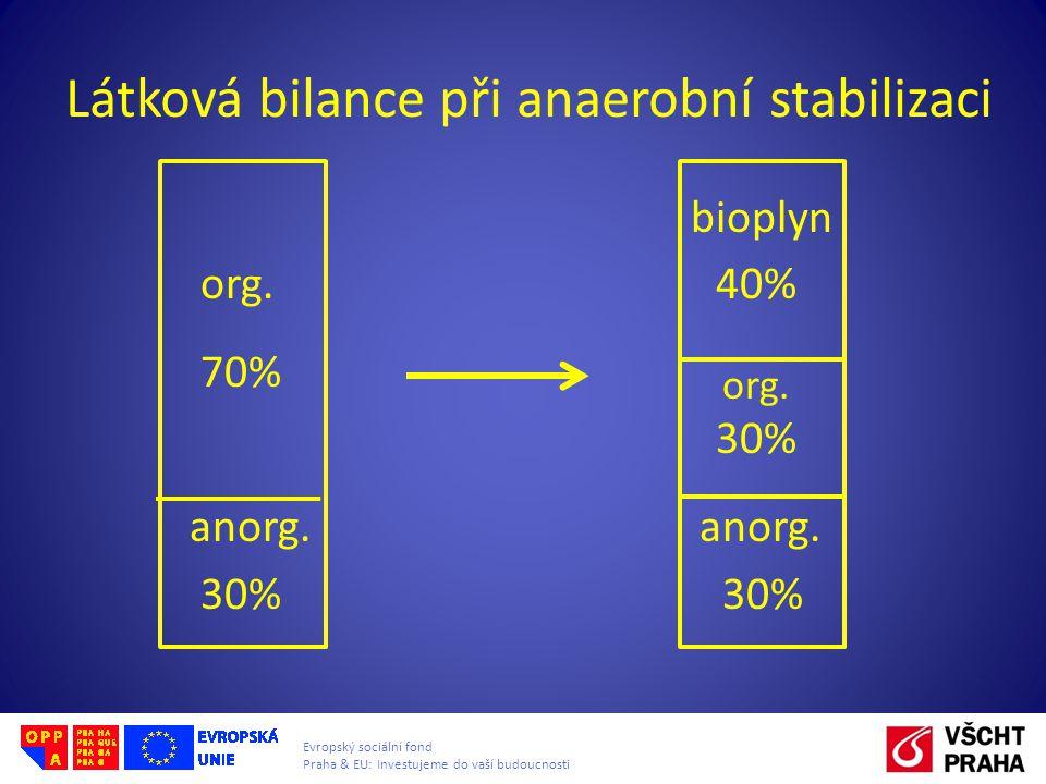 Evropský sociální fond Praha & EU: Investujeme do vaší budoucnosti Látková bilance při anaerobní stabilizaci bioplyn org. 40% 70% org. 30% anorg. anor