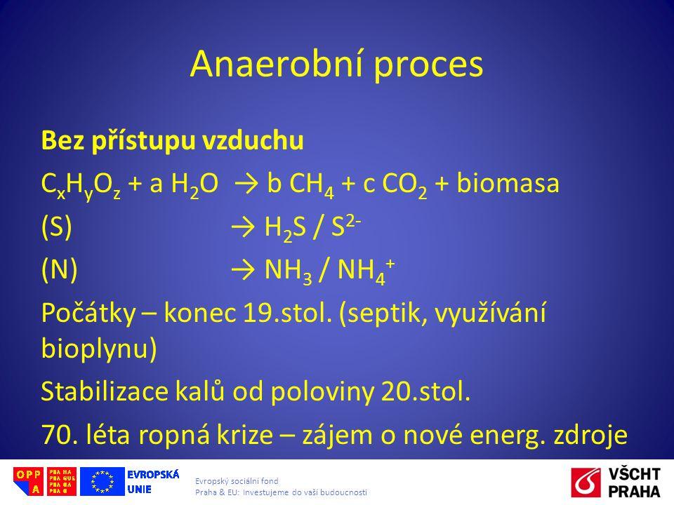 Evropský sociální fond Praha & EU: Investujeme do vaší budoucnosti Anaerobní proces Bez přístupu vzduchu C x H y O z + a H 2 O → b CH 4 + c CO 2 + bio