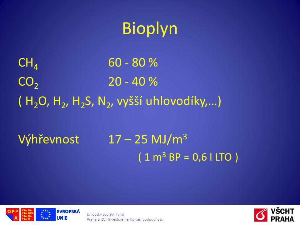 Evropský sociální fond Praha & EU: Investujeme do vaší budoucnosti Bioplyn CH 4 60 - 80 % CO 2 20 - 40 % ( H 2 O, H 2, H 2 S, N 2, vyšší uhlovodíky,…)