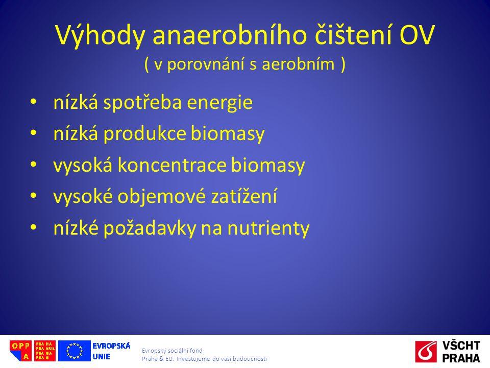 Evropský sociální fond Praha & EU: Investujeme do vaší budoucnosti Výhody anaerobního čištení OV ( v porovnání s aerobním ) nízká spotřeba energie níz