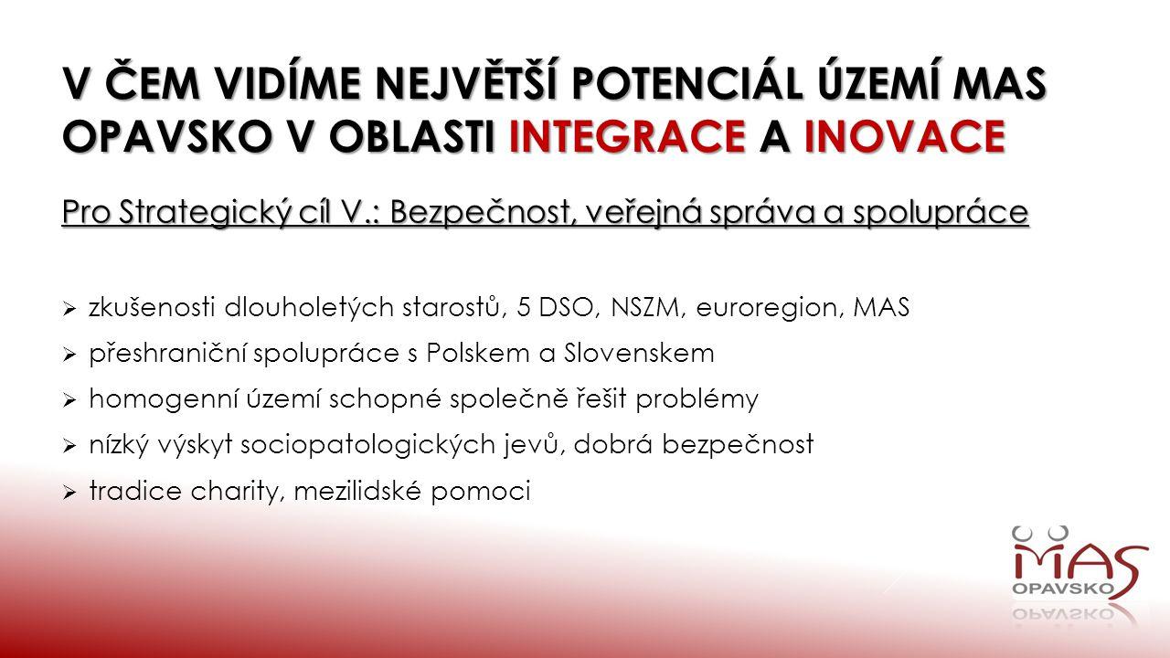 V ČEM VIDÍME NEJVĚTŠÍ POTENCIÁL ÚZEMÍ MAS OPAVSKO V OBLASTI INTEGRACE A INOVACE Pro Strategický cíl V.: Bezpečnost, veřejná správa a spolupráce  zkušenosti dlouholetých starostů, 5 DSO, NSZM, euroregion, MAS  přeshraniční spolupráce s Polskem a Slovenskem  homogenní území schopné společně řešit problémy  nízký výskyt sociopatologických jevů, dobrá bezpečnost  tradice charity, mezilidské pomoci