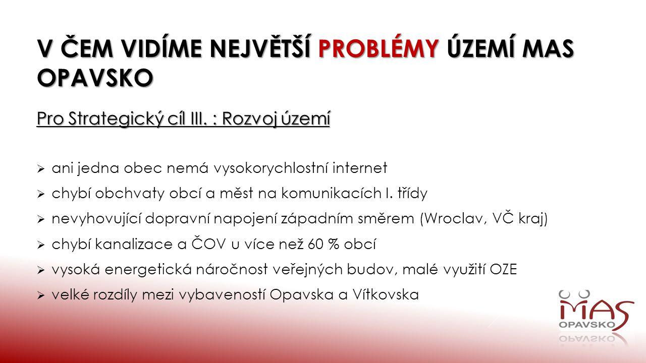 V ČEM VIDÍME NEJVĚTŠÍ PROBLÉMY ÚZEMÍ MAS OPAVSKO Pro Strategický cíl III.