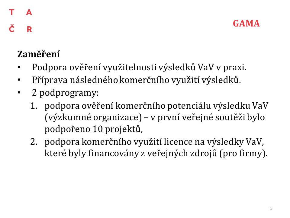 Děkuji za pozornost www.tacr.cz 24