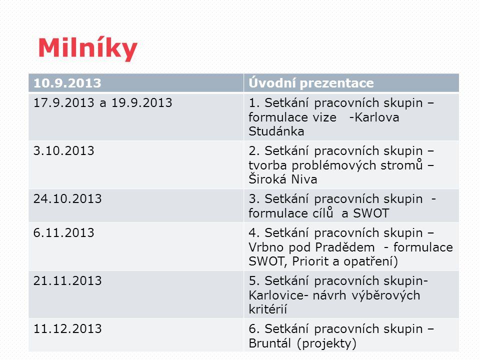 Milníky 10.9.2013Úvodní prezentace 17.9.2013 a 19.9.20131.