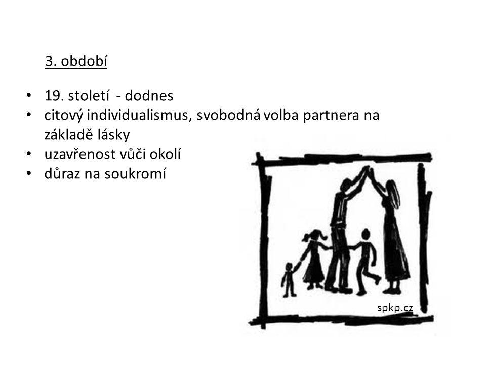 3. období 19. století - dodnes citový individualismus, svobodná volba partnera na základě lásky uzavřenost vůči okolí důraz na soukromí spkp.cz
