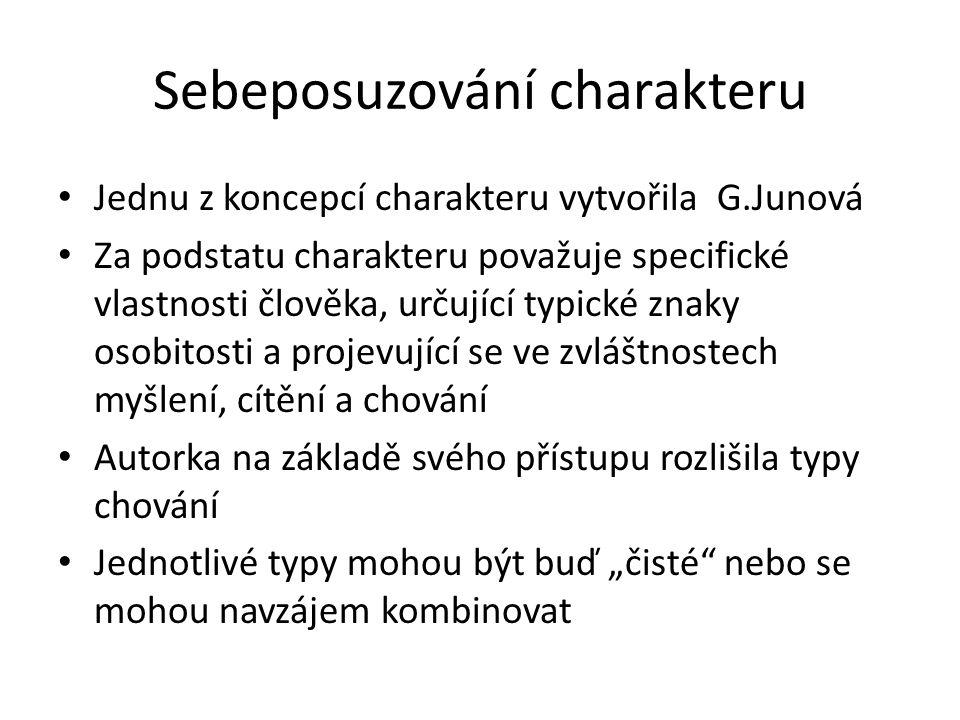 Sebeposuzování charakteru Jednu z koncepcí charakteru vytvořila G.Junová Za podstatu charakteru považuje specifické vlastnosti člověka, určující typic