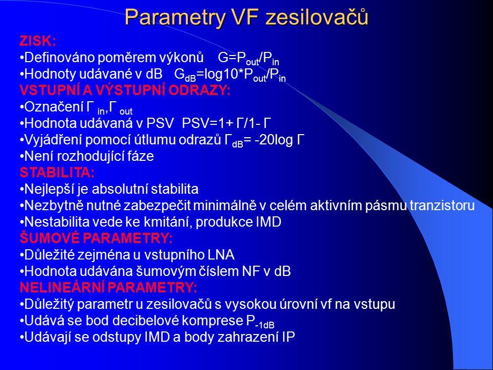 Parametry VF zesilovačů ZISK: Definováno poměrem výkonů G=P out /P in Hodnoty udávané v dB G dB =log10*P out /P in VSTUPNÍ A VÝSTUPNÍ ODRAZY: Označení