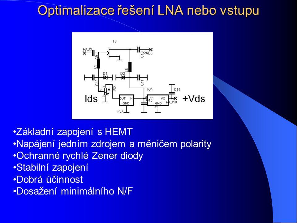 Optimalizace řešení LNA nebo vstupu Základní zapojení s HEMT Napájení jedním zdrojem a měničem polarity Ochranné rychlé Zener diody Stabilní zapojení