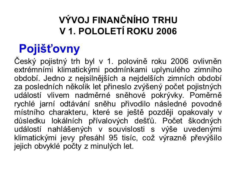 Pojišťovny Český pojistný trh byl v 1. polovině roku 2006 ovlivněn extrémními klimatickými podmínkami uplynulého zimního období. Jedno z nejsilnějších