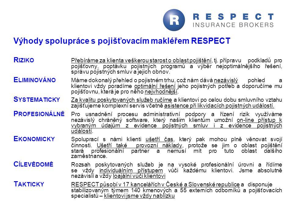 Výhody spolupráce s pojišťovacím makléřem RESPECT R IZIKOPřebíráme za klienta veškerou starost o oblast pojištění, tj. přípravu podkladů pro pojišťovn