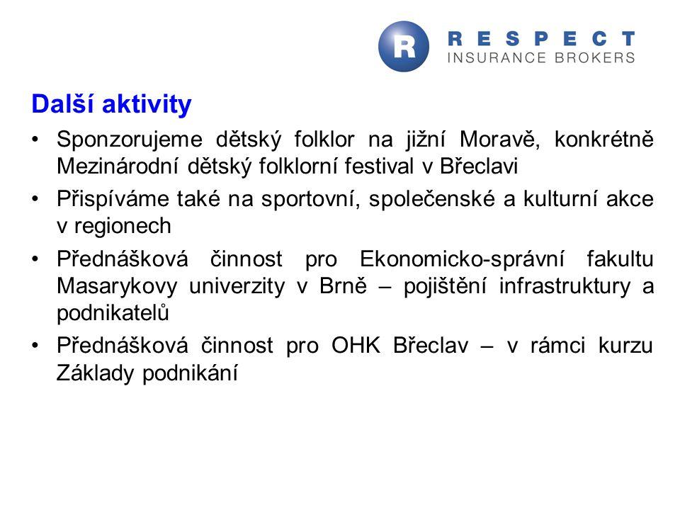 Další aktivity Sponzorujeme dětský folklor na jižní Moravě, konkrétně Mezinárodní dětský folklorní festival v Břeclavi Přispíváme také na sportovní, s