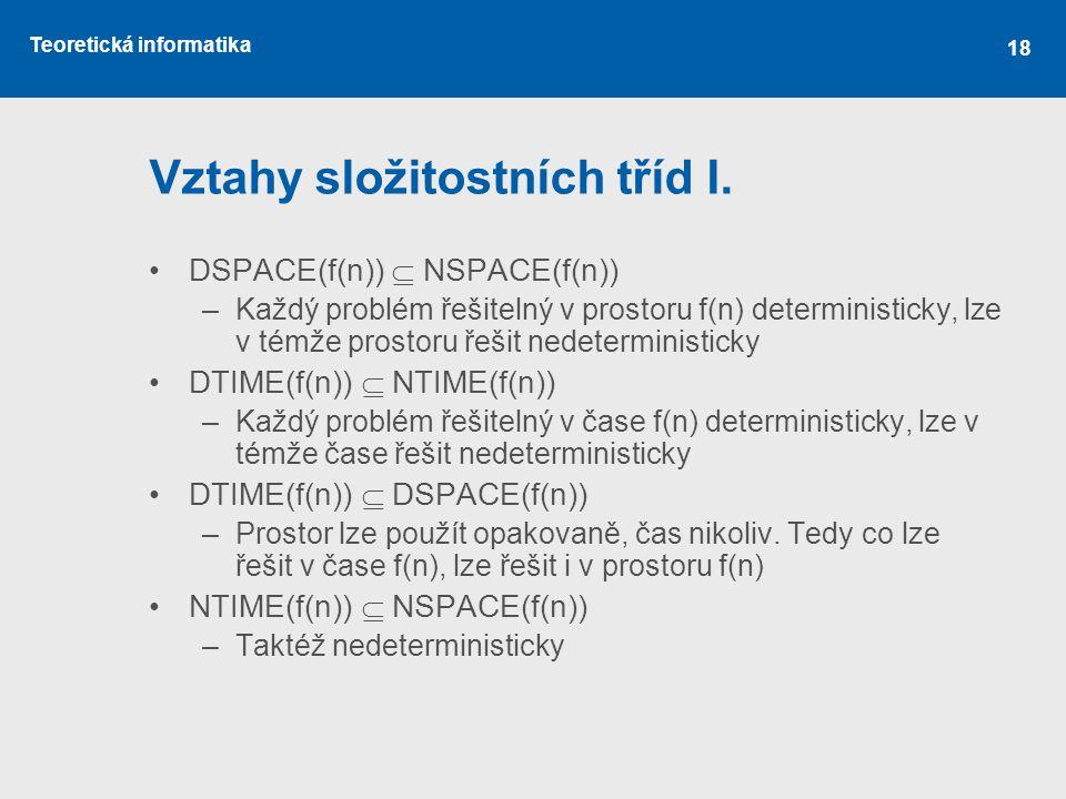 Teoretická informatika 18 Vztahy složitostních tříd I. DSPACE(f(n))  NSPACE(f(n)) –Každý problém řešitelný v prostoru f(n) deterministicky, lze v tém