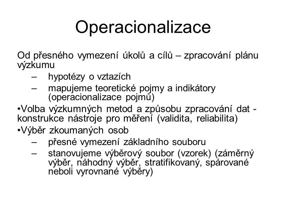 Operacionalizace Od přesného vymezení úkolů a cílů – zpracování plánu výzkumu –hypotézy o vztazích –mapujeme teoretické pojmy a indikátory (operaciona
