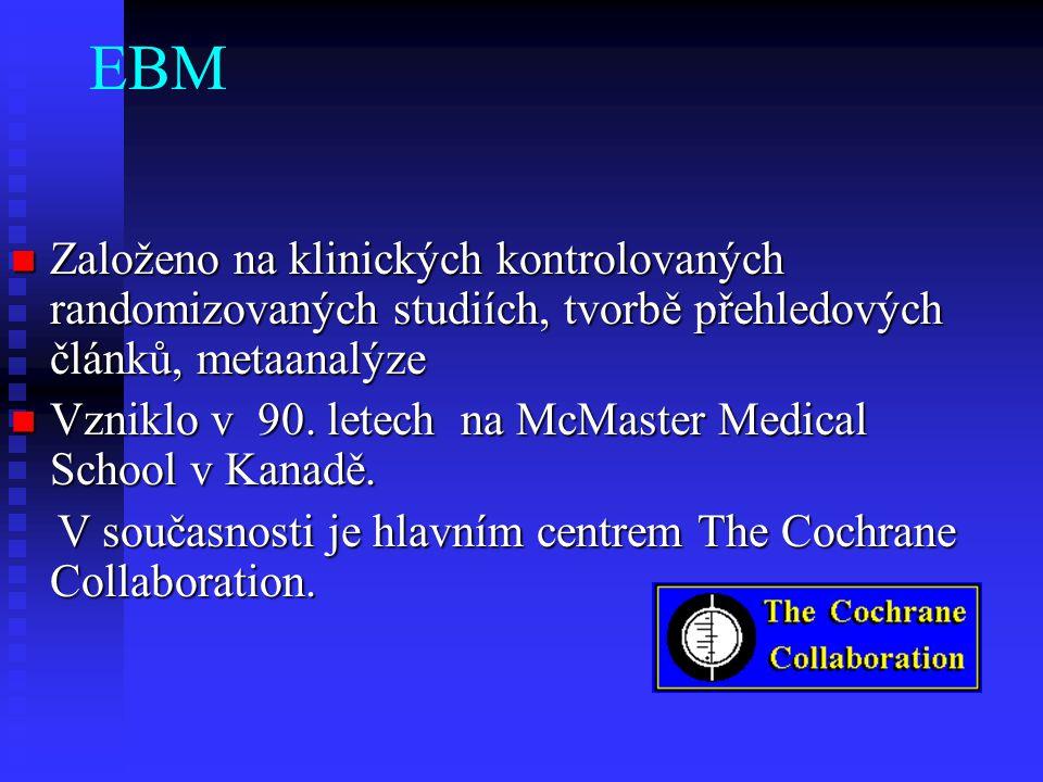EBM Založeno na klinických kontrolovaných randomizovaných studiích, tvorbě přehledových článků, metaanalýze Založeno na klinických kontrolovaných rand
