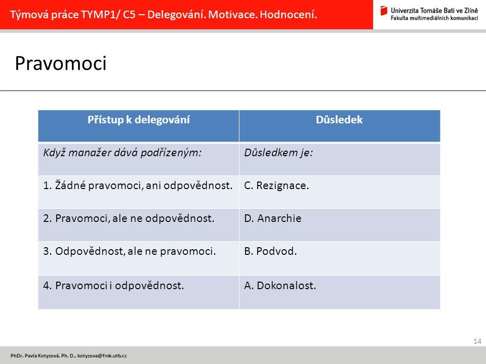14 PhDr. Pavla Kotyzová, Ph. D., kotyzova@fmk.utb.cz Pravomoci Týmová práce TYMP1/ C5 – Delegování. Motivace. Hodnocení. Přístup k delegováníDůsledek