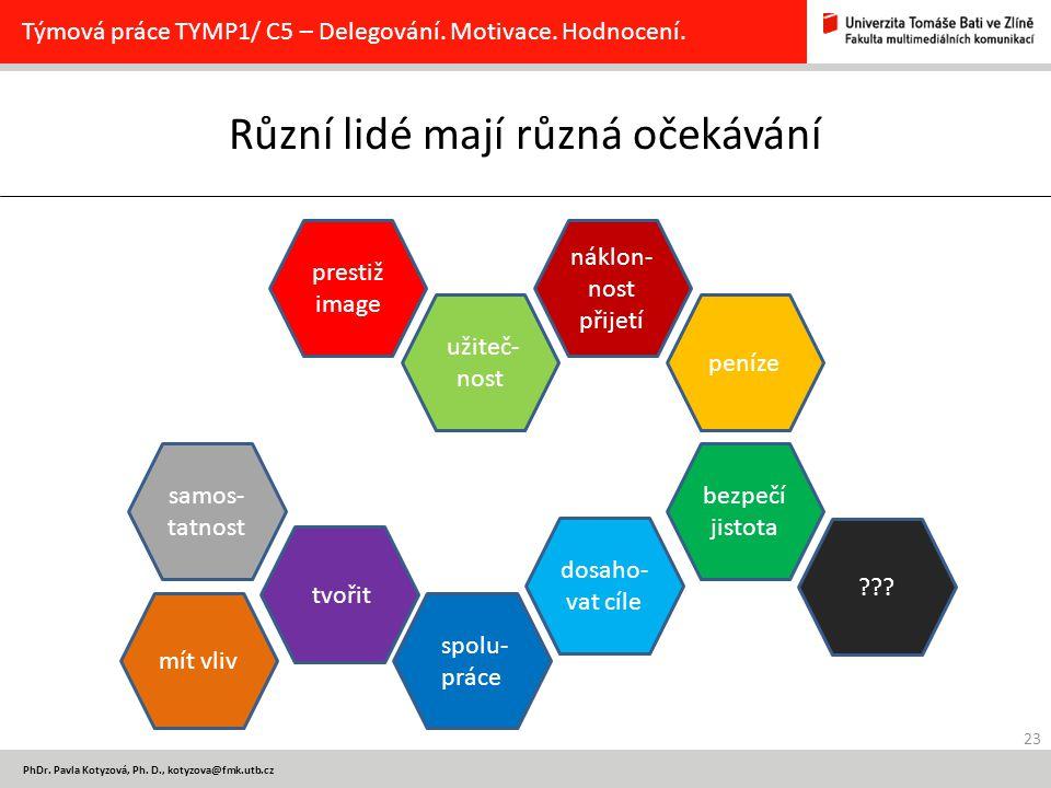 23 PhDr. Pavla Kotyzová, Ph. D., kotyzova@fmk.utb.cz Různí lidé mají různá očekávání Týmová práce TYMP1/ C5 – Delegování. Motivace. Hodnocení. samos-