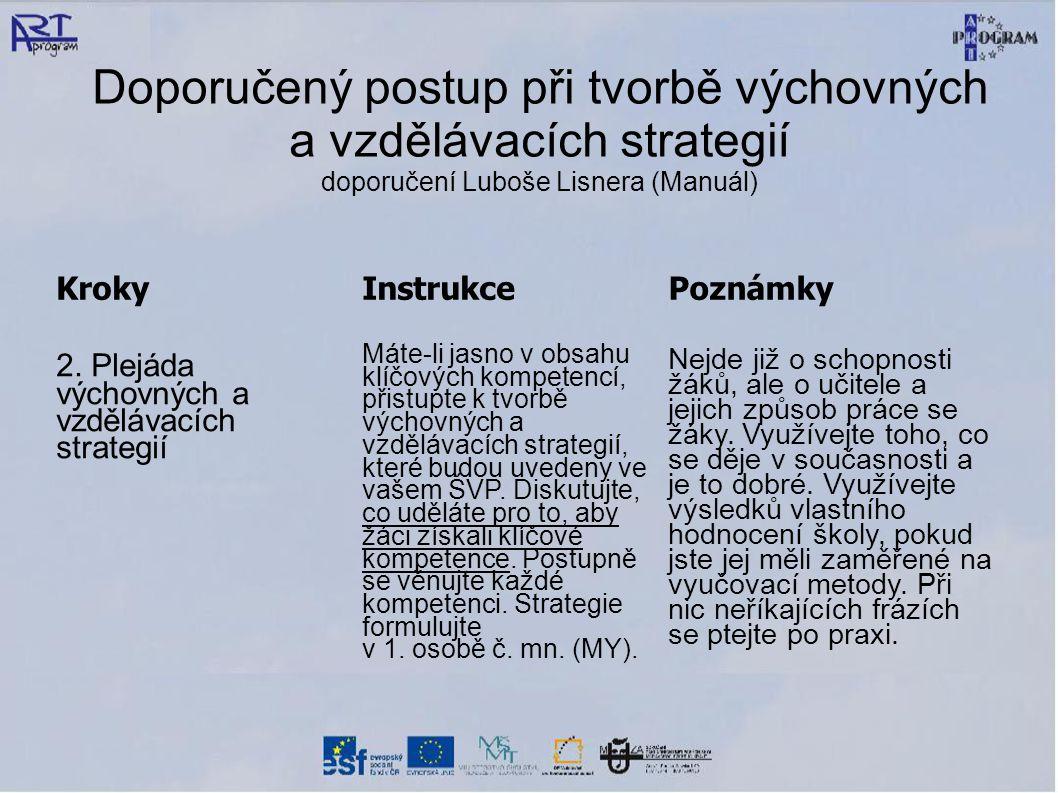 Doporučený postup při tvorbě výchovných a vzdělávacích strategií doporučení Luboše Lisnera (Manuál) KrokyInstrukcePoznámky 2.