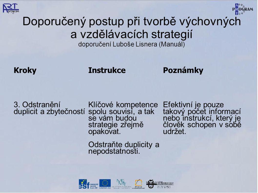 Doporučený postup při tvorbě výchovných a vzdělávacích strategií doporučení Luboše Lisnera (Manuál) KrokyInstrukcePoznámky 3.