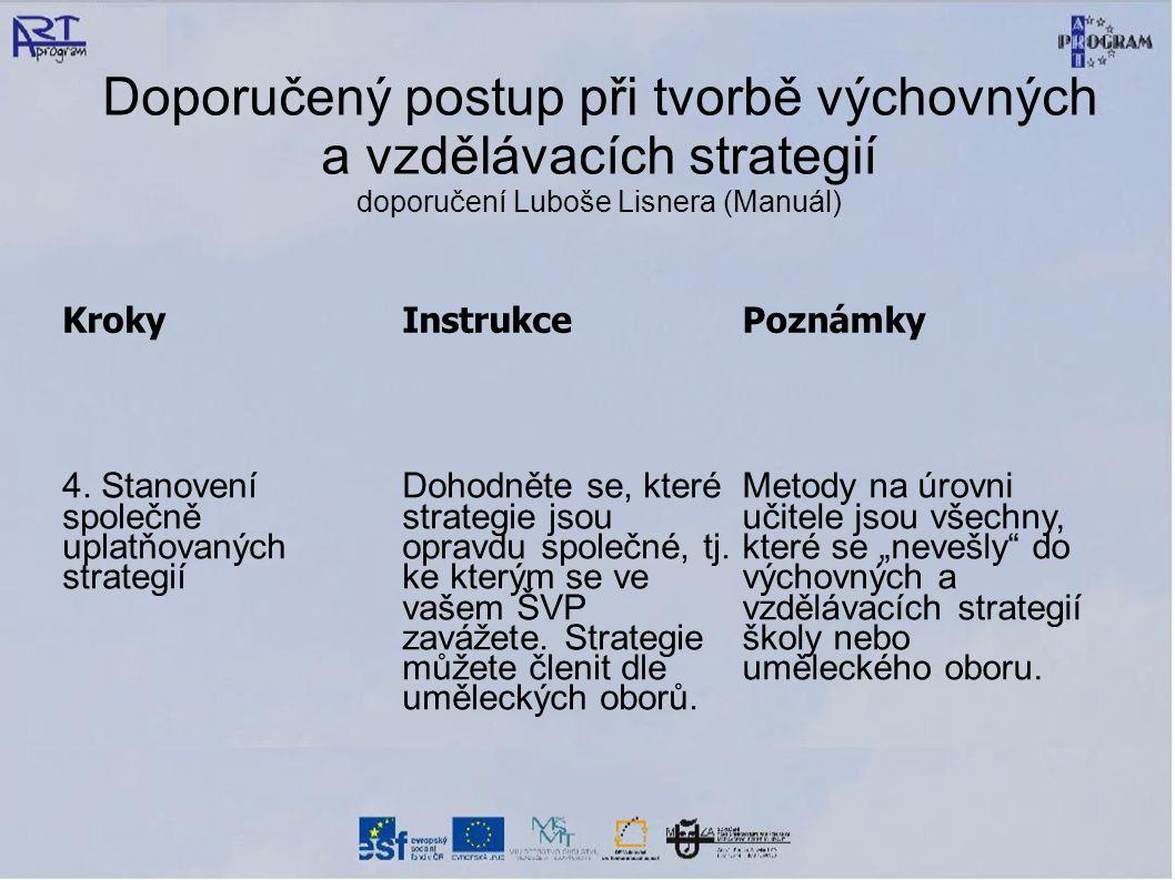 Doporučený postup při tvorbě výchovných a vzdělávacích strategií doporučení Luboše Lisnera (Manuál) KrokyInstrukcePoznámky 4.