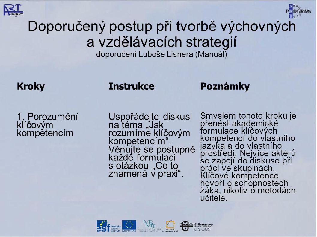 Doporučený postup při tvorbě výchovných a vzdělávacích strategií doporučení Luboše Lisnera (Manuál) KrokyInstrukcePoznámky 1.