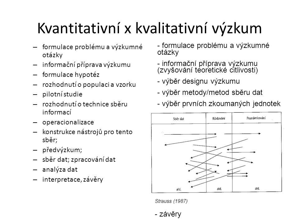 Kvantitativní x kvalitativní výzkum – formulace problému a výzkumné otázky – informační příprava výzkumu – formulace hypotéz – rozhodnutí o populaci a