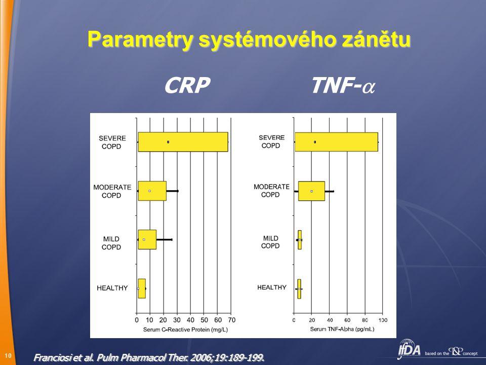 10 Parametry systémového zánětu Franciosi et al. Pulm Pharmacol Ther. 2006;19:189-199. CRP TNF- 