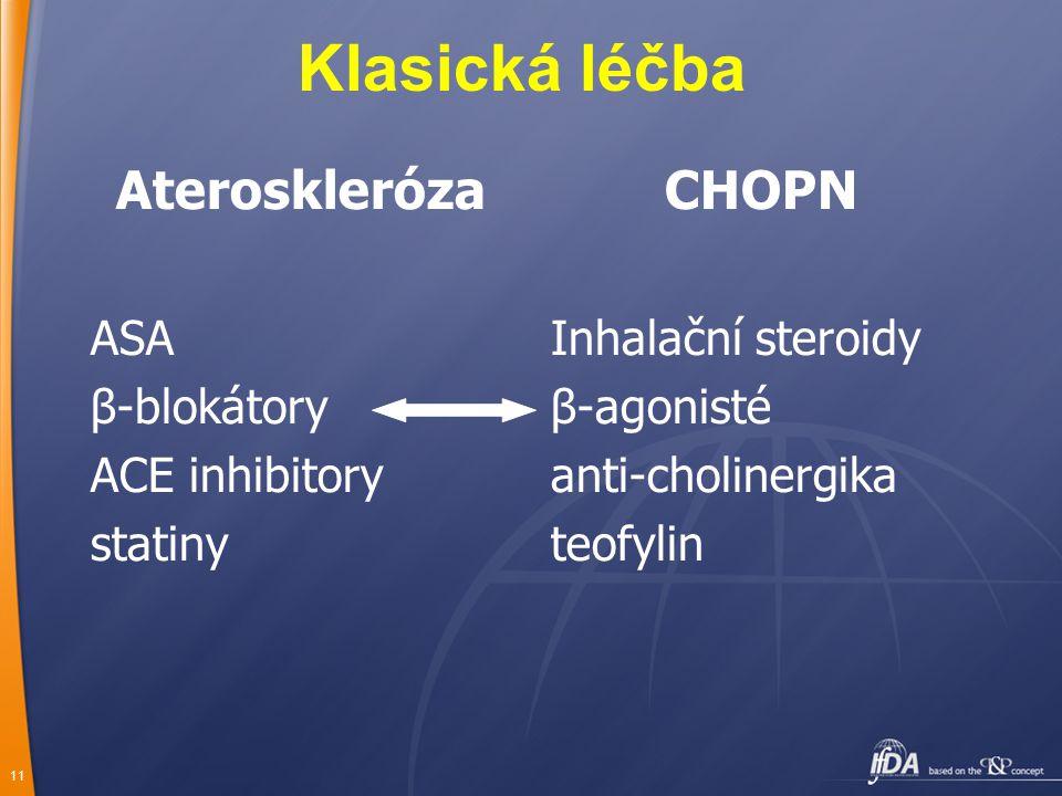 11 Klasická léčba Ateroskleróza ASA β-blokátory ACE inhibitory statiny CHOPN Inhalační steroidy β-agonisté anti-cholinergika teofylin