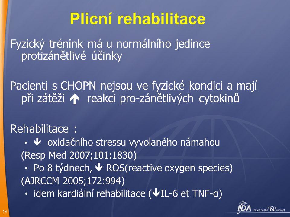 14 Plicní rehabilitace Fyzický trénink má u normálního jedince protizánětlivé účinky Pacienti s CHOPN nejsou ve fyzické kondici a mají při zátěži  reakci pro-zánětlivých cytokinů Rehabilitace :  oxidačního stressu vyvolaného námahou (Resp Med 2007;101:1830) Po 8 týdnech,  ROS(reactive oxygen species) (AJRCCM 2005;172:994) idem kardiální rehabilitace (  IL-6 et TNF-α)