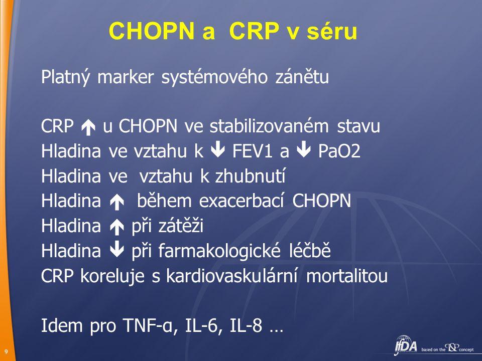 9 CHOPN a CRP v séru Platný marker systémového zánětu CRP  u CHOPN ve stabilizovaném stavu Hladina ve vztahu k  FEV1 a  PaO2 Hladina ve vztahu k zhubnutí Hladina  během exacerbací CHOPN Hladina  při zátěži Hladina  při farmakologické léčbě CRP koreluje s kardiovaskulární mortalitou Idem pro TNF-α, IL-6, IL-8 …