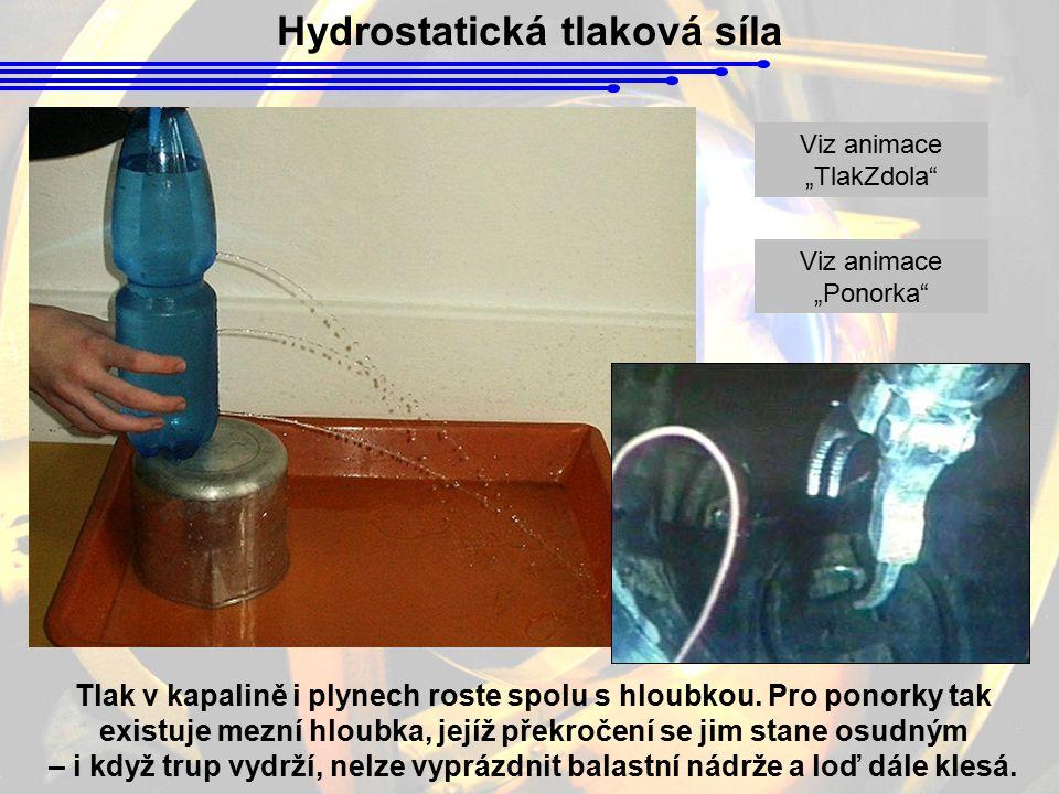 """Hydrostatická tlaková síla Viz animace """"TlakZdola"""" Tlak v kapalině i plynech roste spolu s hloubkou. Pro ponorky tak existuje mezní hloubka, jejíž pře"""