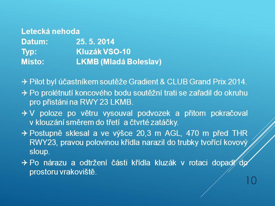 Letecká nehoda Datum:25. 5. 2014 Typ:Kluzák VSO-10 Místo:LKMB (Mladá Boleslav)  Pilot byl účastníkem soutěže Gradient & CLUB Grand Prix 2014.  Po pr