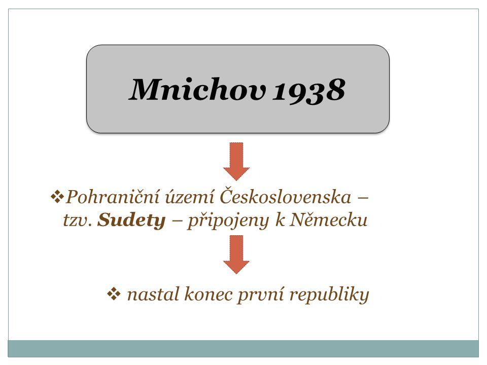 Mnichov 1938  nastal konec první republiky  Pohraniční území Československa – tzv.