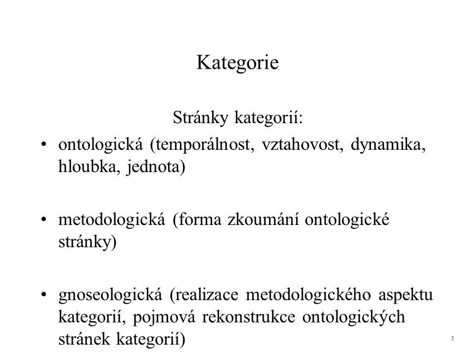 Kategorie Stránky kategorií: ontologická (temporálnost, vztahovost, dynamika, hloubka, jednota) metodologická (forma zkoumání ontologické stránky) gnoseologická (realizace metodologického aspektu kategorií, pojmová rekonstrukce ontologických stránek kategorií) 5