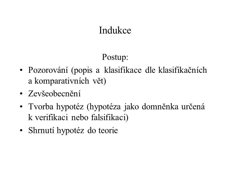 Indukce Postup: Pozorování (popis a klasifikace dle klasifikačních a komparativních vět) Zevšeobecnění Tvorba hypotéz (hypotéza jako domněnka určená k verifikaci nebo falsifikaci) Shrnutí hypotéz do teorie