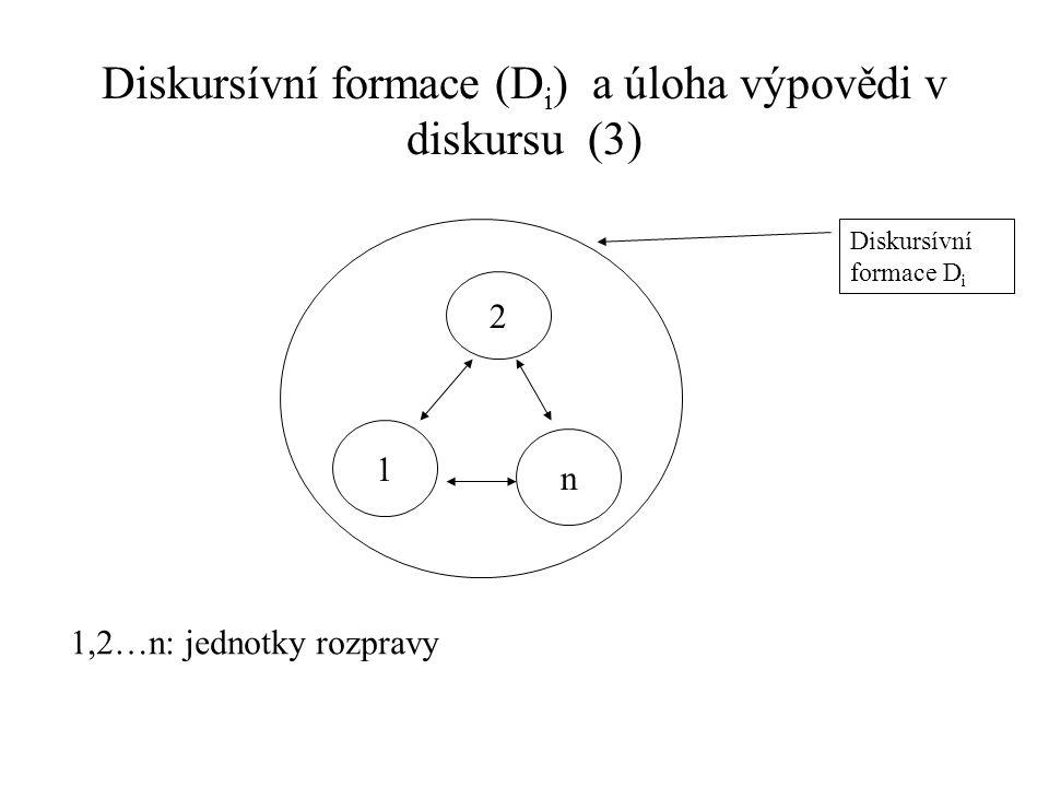 Diskursívní formace (D i ) a úloha výpovědi v diskursu (3) 1,2…n: jednotky rozpravy 1 2 n Diskursívní formace D i
