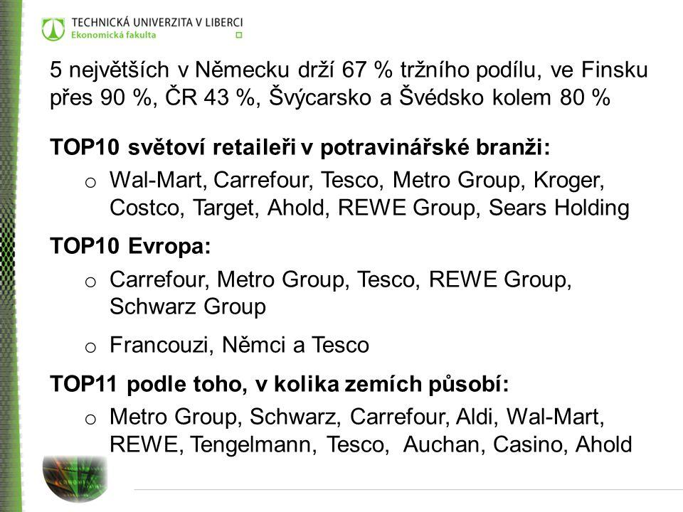 5 největších v Německu drží 67 % tržního podílu, ve Finsku přes 90 %, ČR 43 %, Švýcarsko a Švédsko kolem 80 % TOP10 světoví retaileři v potravinářské branži: o Wal-Mart, Carrefour, Tesco, Metro Group, Kroger, Costco, Target, Ahold, REWE Group, Sears Holding TOP10 Evropa: o Carrefour, Metro Group, Tesco, REWE Group, Schwarz Group o Francouzi, Němci a Tesco TOP11 podle toho, v kolika zemích působí: o Metro Group, Schwarz, Carrefour, Aldi, Wal-Mart, REWE, Tengelmann, Tesco, Auchan, Casino, Ahold