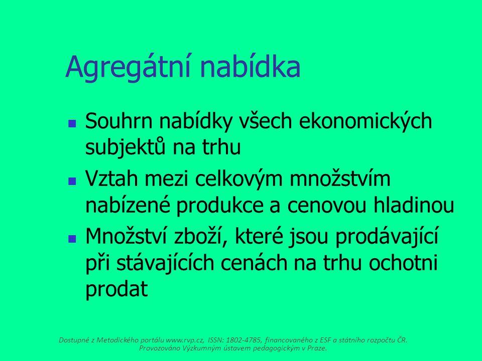 Agregátní nabídka Souhrn nabídky všech ekonomických subjektů na trhu Vztah mezi celkovým množstvím nabízené produkce a cenovou hladinou Množství zboží, které jsou prodávající při stávajících cenách na trhu ochotni prodat Dostupné z Metodického portálu www.rvp.cz, ISSN: 1802-4785, financovaného z ESF a státního rozpočtu ČR.